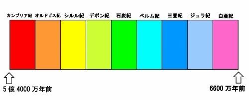 年表1 (500x201).jpg